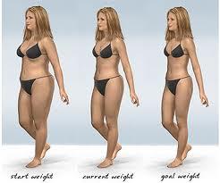 Hypnose pour perdre du poids - Comparaison de la perte de poids Mesdames